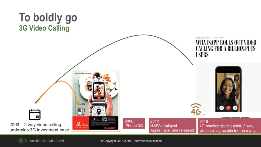 5G hype in context with 3G video calling