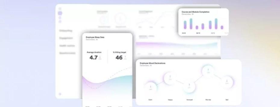 techforgood well-being mental health biobeats workplace dashboard