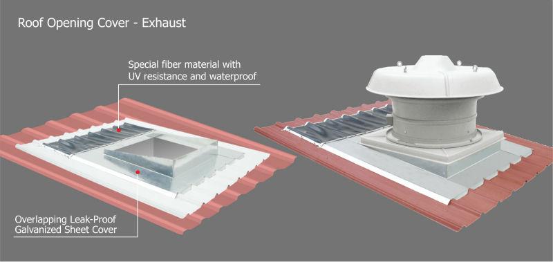 ventilation system weltech bd