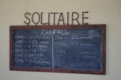 Sorgfältig dokumentiert: Die Regenfälle der letzten Jahre. Viel war es nicht, sonst wäre die Kreidetafel verwischt.