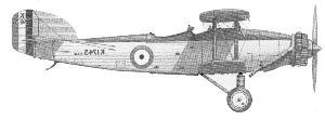 Fairey IIIF