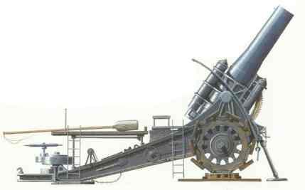 420-mm-Haubitze 'Dicke Berta' in Feuerstellung.