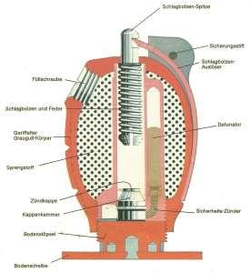Mechanismus der 'Mills Bomb'