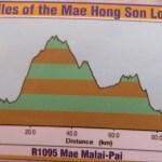 Mae Hong Son / Thailand - 28.02.15