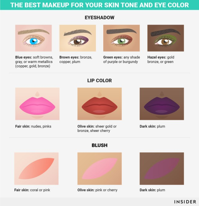 Best Eye Makeup For Pale Skin The Best Makeup For Your Skin Tone And Eye Color Insider