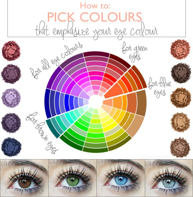 Makeup Colour Wheel For Eyes Colours That Emphasize Your Eyes Matejas Beauty Blog