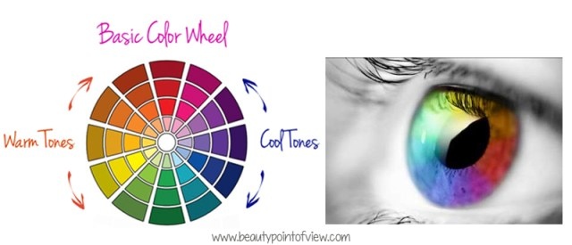 Makeup Colour Wheel For Eyes How To Make Your Natural Eye Color Stand Out Beauty Point Of View