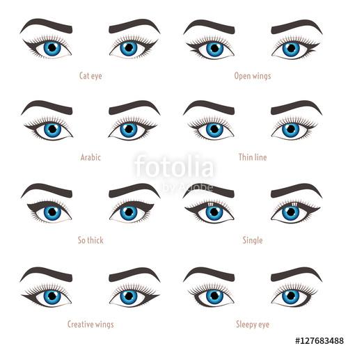 Sleepy Eyes Makeup Types Of Eye Makeup Eyeliner Shape Tutorial Illustration Of