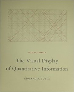 Cover for the Visual Display of Quantitative Information by Edward Tufte
