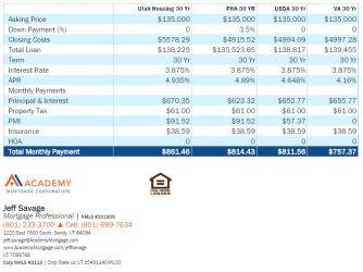 Disclosures 135K feb 16