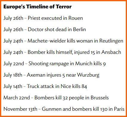 Islamic attacks Jul 2016