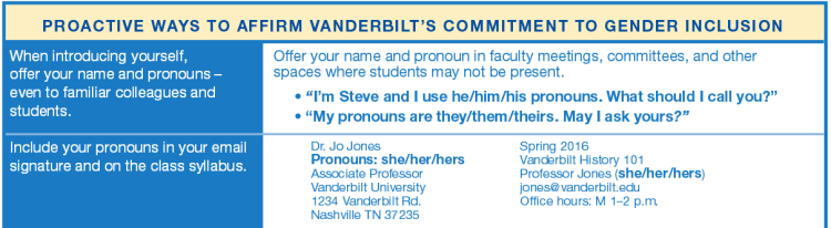 Gender pronouns in introductions