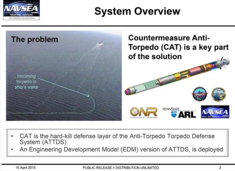 Surface Ship Torpedo Defense: Countermeasure Anti-Torpedo (CAT).