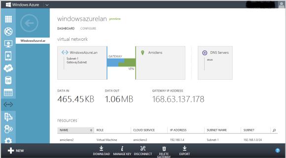 Windows Azure Virtual Network