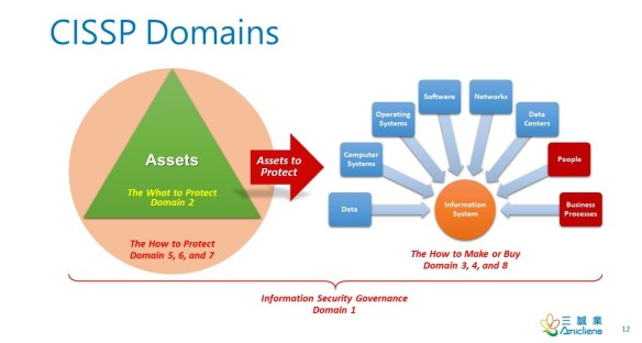 cissp_domains-1.jpg