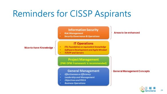 Reminders for CISSP Aspirants