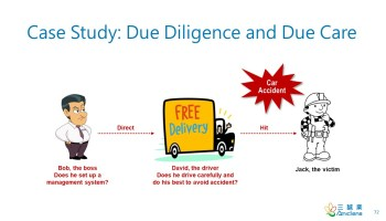 Case Study - Due Diligence and Due Care