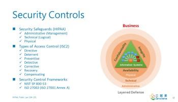 Security Controls