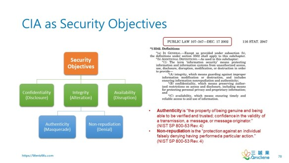 CIA as Security Objectives V2