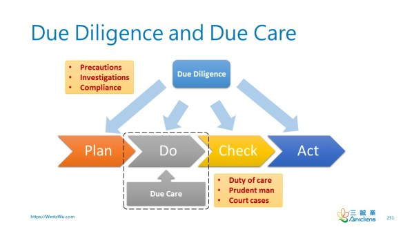 Due Diligence and Due Care_v2