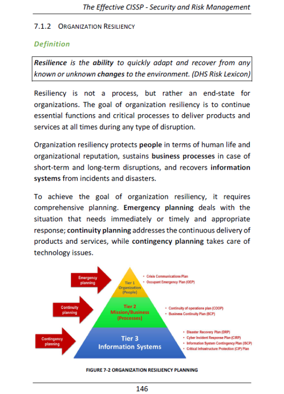Organization Resilience