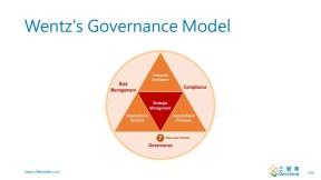 Wentz's Governance Model