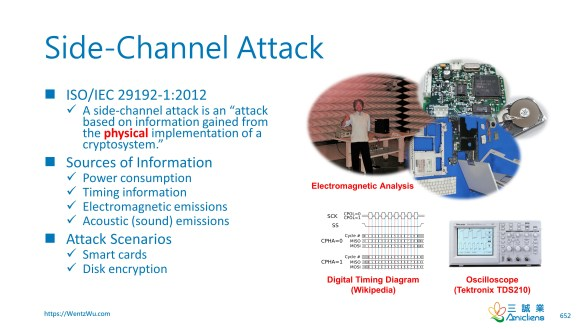 Side-Channel Attack