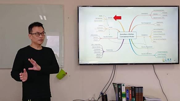 葉國暉博士 (Dr. Yeh Kuo-Hui), 暫時通過CISSP考試, CISM, Security+, ISO 27001/27701