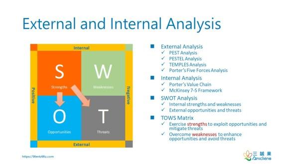 External and Internal Analysis