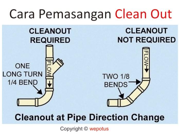 cara pemasangan clean out plumbing yang benar