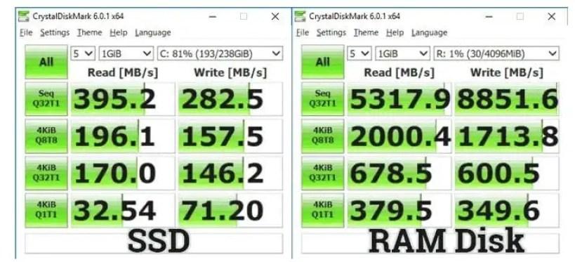 SSD-vs-RAMDisk