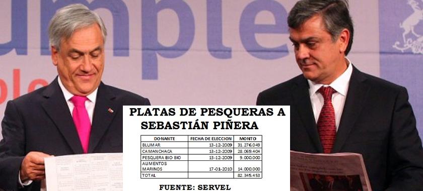 Chile - Pescadores exigen que Fiscalía investigue a ex Presidente Piñera por su rol en la Ley de Pesca