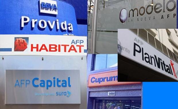Perdidas de los Fondos de Pensiones en el casino especulativo global