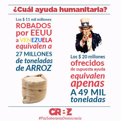 """La verdadera """"Ayuda Humanitaria"""" de EEUU. Un ayuda memoria para los diputados Boric y Jackson."""