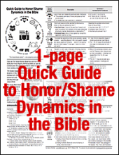 Quick Guide to honor-shame dynamics in the bible.fw