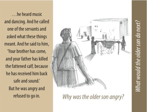 honor and shame Prodigal Son p13