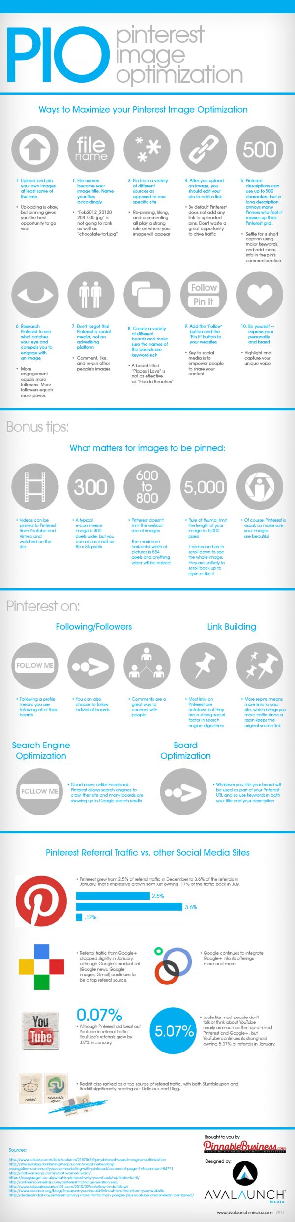We are Social Media - info graphics