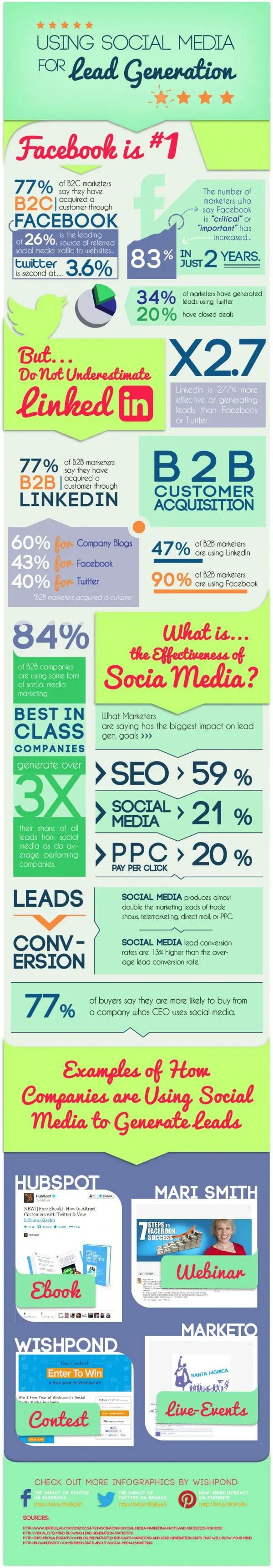 infographic - WeRSM