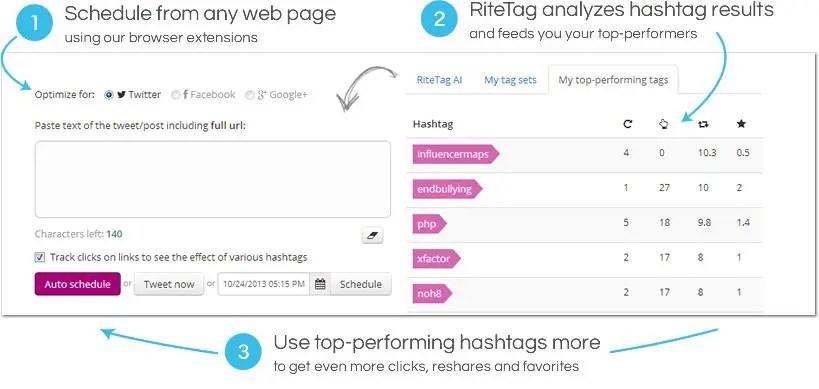 ritetag-hashtag-measurement