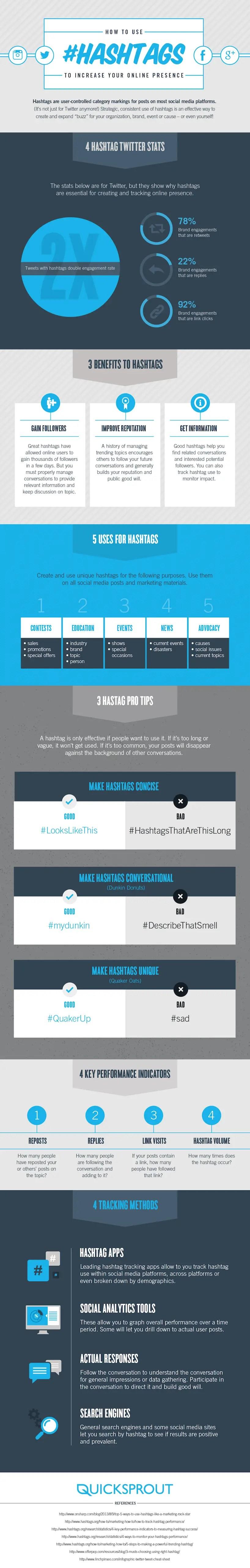 hashtagsinfographic