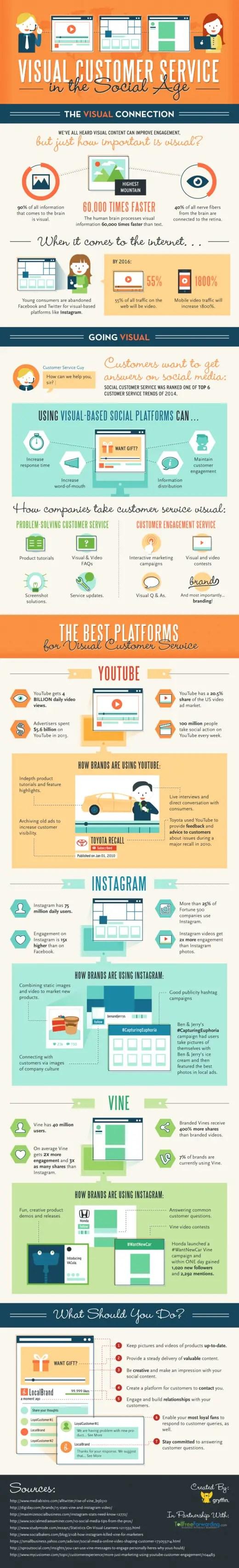 social-visual-customer-service