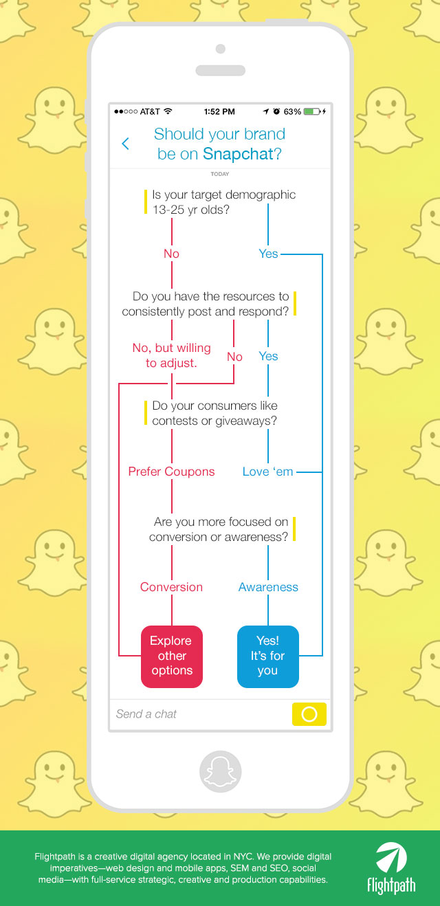 Snapchat infographic should your brand be on snapchat