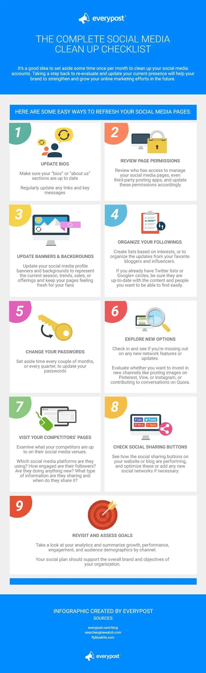 wersm- Social-media-marketing-and-PR_post