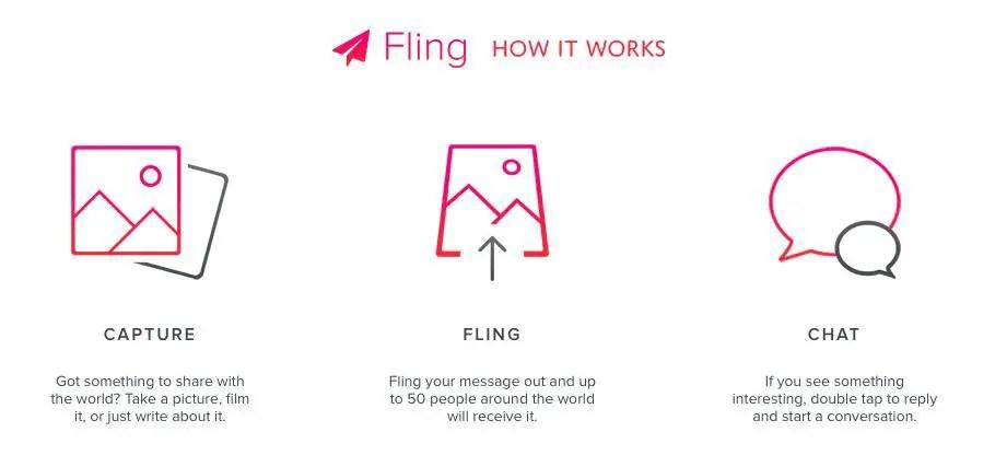 wersm-fling-app