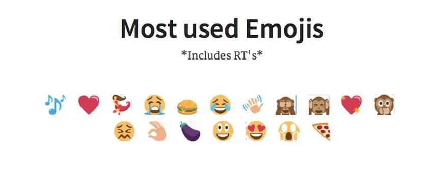 wersm-lifeontwitter-emoji