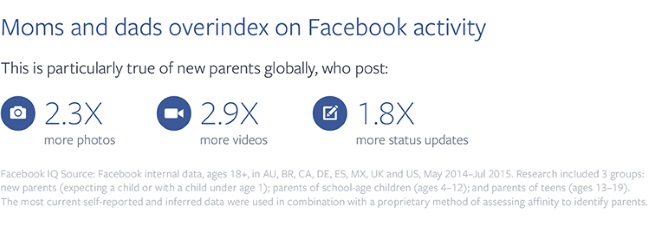 FacebookIQParents2Infographic2