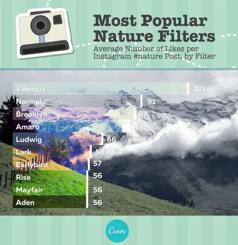 NatureFilters-1324x1360