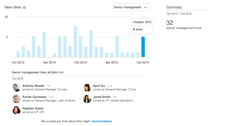 premium-insights_03-new-hires