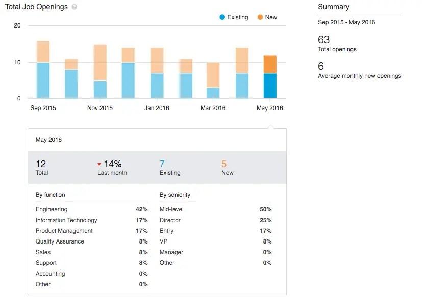 premium-insights_05-total-job-openings