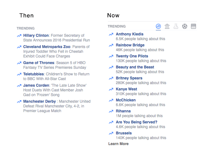 wersm-trending-topics-new-then-now